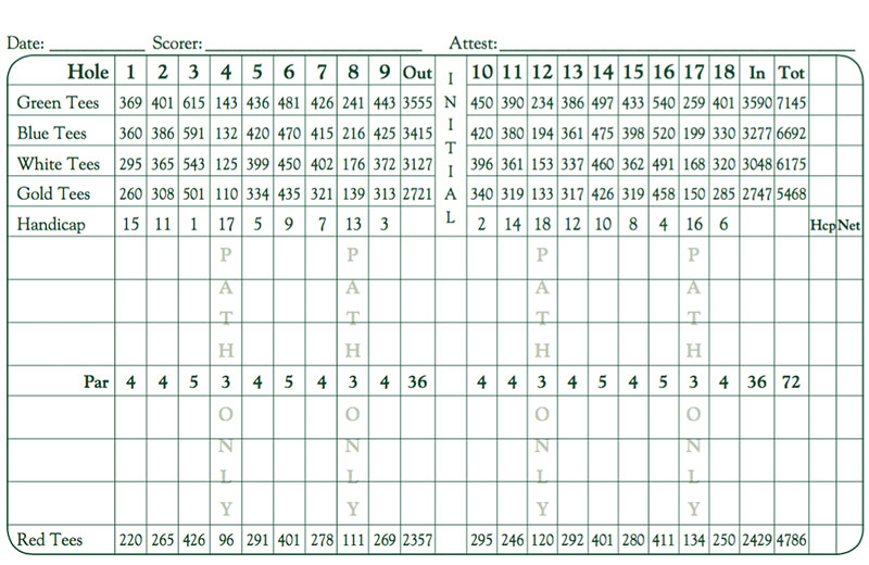 Valencia Golf Course Score Card 2016 - Back